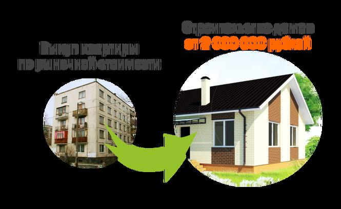 квартира в обмен на строительство дома
